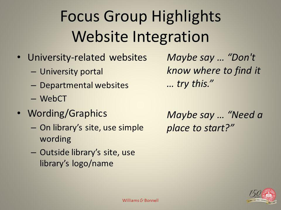 Focus Group Highlights Website Integration University-related websites – University portal – Departmental websites – WebCT Wording/Graphics – On libra