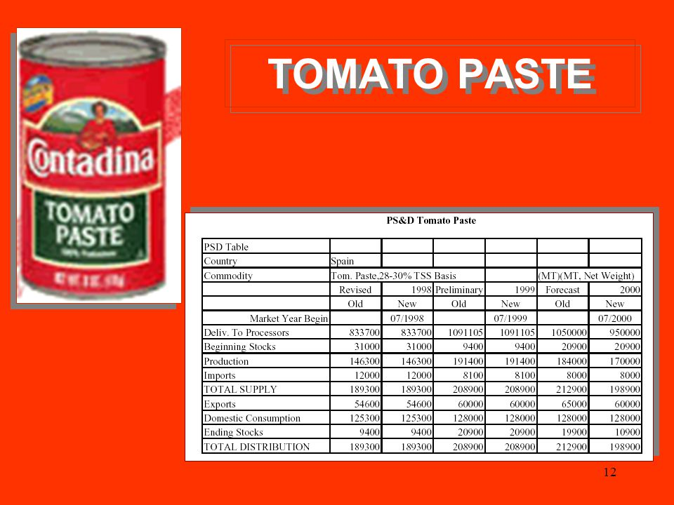 12 TOMATO PASTE