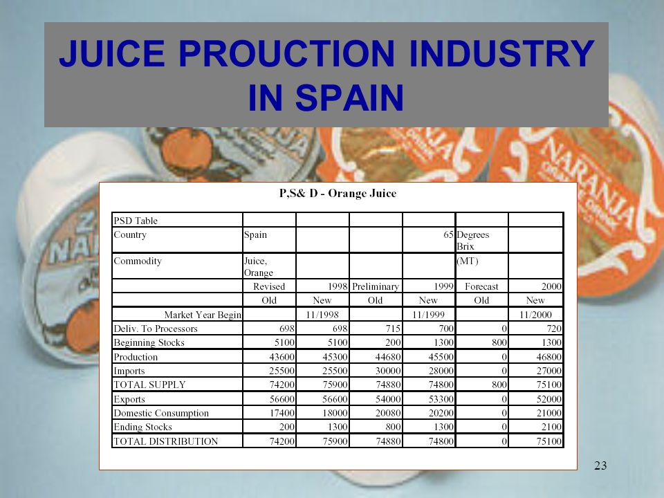 23 JUICE PROUCTION INDUSTRY IN SPAIN