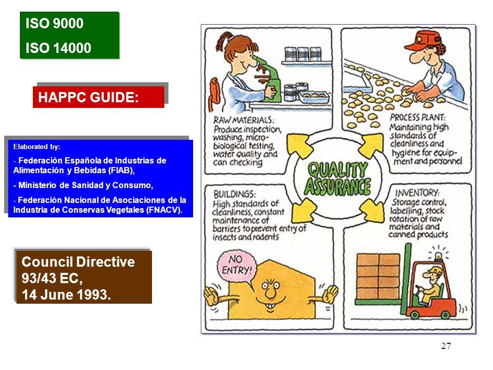 27 ISO 9000 ISO 14000 Elaborated by: - Federación Española de Industrias de Alimentación y Bebidas (FIAB), - Ministerio de Sanidad y Consumo, - Federación Nacional de Asociaciones de la Industria de Conservas Vegetales (FNACV).