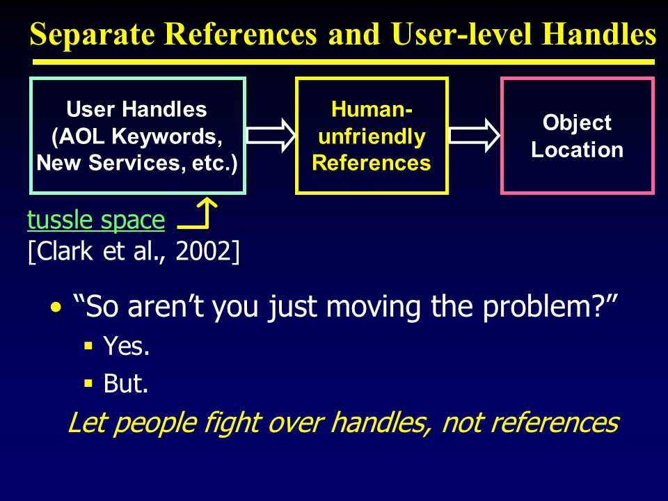 Separate References and User-level Handles So arent you just moving the problem.