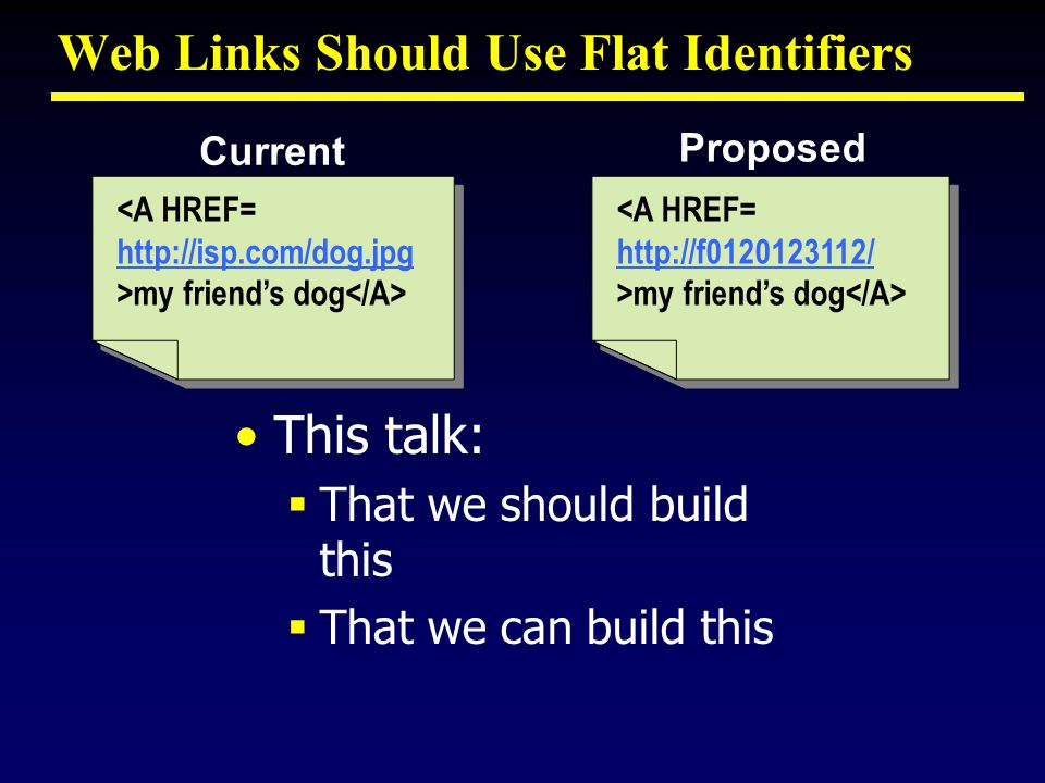 Web Links Should Use Flat Identifiers <A HREF= http://isp.com/dog.jpg >my friends dog <A HREF= http://isp.com/dog.jpg >my friends dog <A HREF= http://f0120123112/ >my friends dog <A HREF= http://f0120123112/ >my friends dog Current Proposed This talk: That we should build this That we can build this