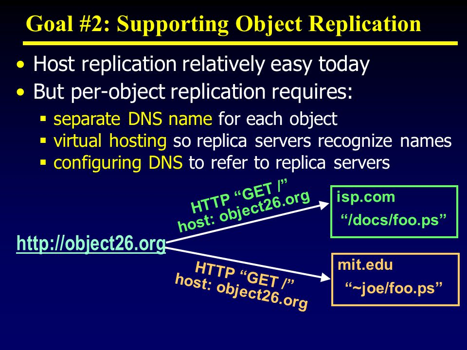 Goal #2: Supporting Object Replication Host replication relatively easy today But per-object replication requires: separate DNS name for each object virtual hosting so replica servers recognize names configuring DNS to refer to replica servers isp.com /docs/foo.ps mit.edu ~joe/foo.ps http://object26.org HTTP GET / host: object26.org HTTP GET / host: object26.org