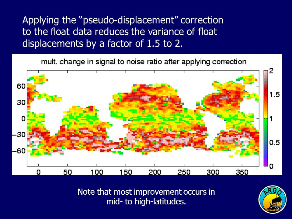 Applying the pseudo-displacement correction to the float data reduces the variance of float displacements by a factor of 1.5 to 2. Note that most impr