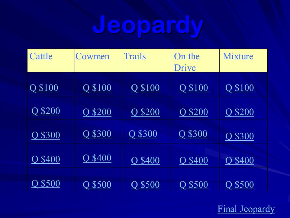 LETS PLAY JEOPARDY!!