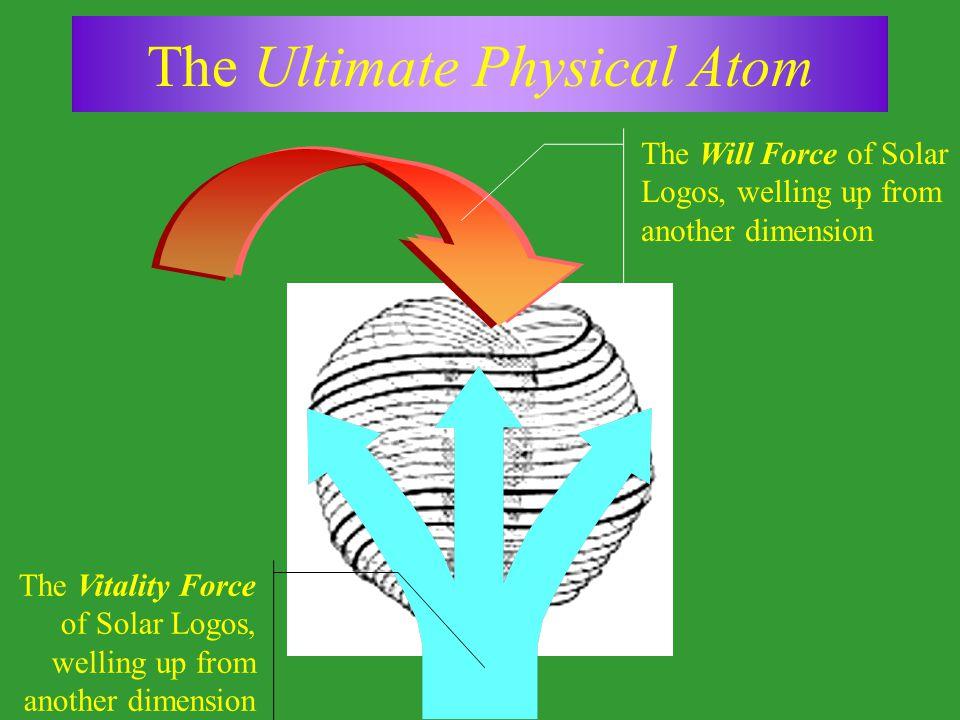 The Vitality Globule Original Atom