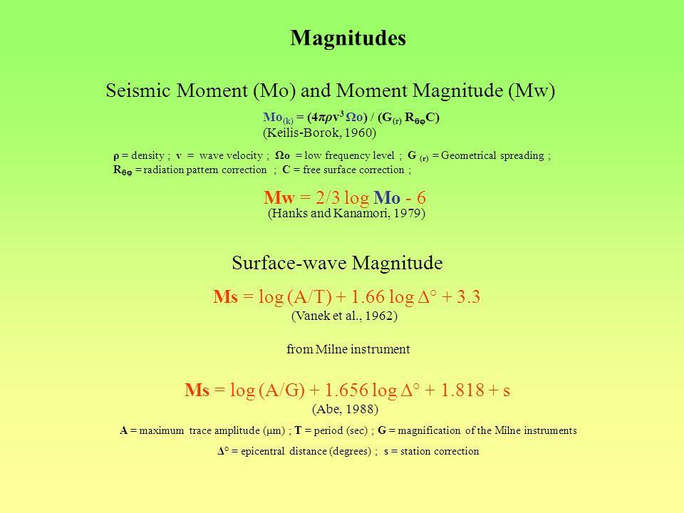 Magnitudes Seismic Moment (Mo) and Moment Magnitude (Mw) Mo (k) = (4πρv 3 Ωo) / (G (r) R C) (Keilis-Borok, 1960) ρ = density ; v = wave velocity ; Ωo
