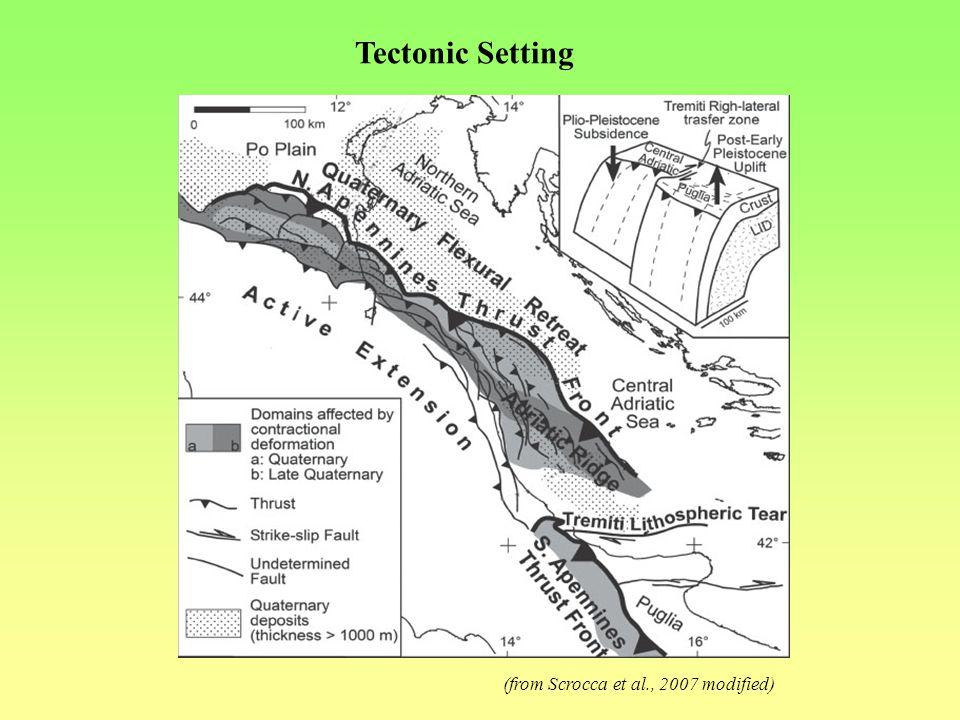 Seismogenic Source Hypothesis 17 May 1916 Length (km) 8 ; Width (km) 5 Min Depth (km) 3 ; Max Depth (km) 5.5 Strike (deg) 132 Dip (deg) 30 Rake (deg) 90 16 August 1916 Length (km) 8 ; Width (km) 5 Min Depth (km) 3 ; Max Depth (km) 5.5 Strike (deg) 132 Dip (deg) 30 Rake (deg) 90