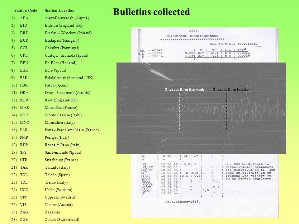 Bulletins collected Station CodeStation Location 1) ABAAlger-Bouzareah (Algeria) 2) BIDBidston (England-UK) 3) BREBreslau - Wroclaw (Poland) 4) BUDBud