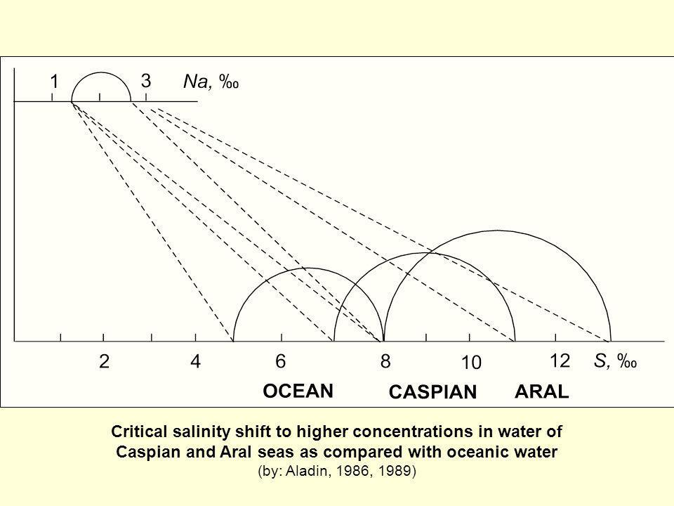 Critical salinity shift to higher concentrations in water of Caspian and Aral seas as compared with oceanic water (by: Aladin, 1986, 1989)