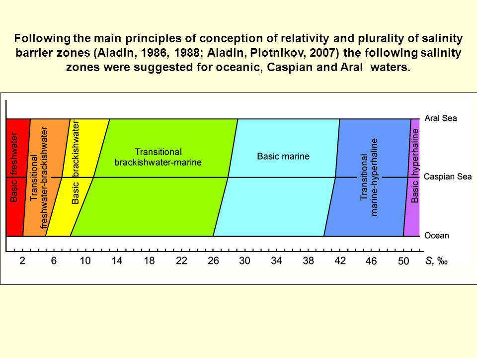 Following the main principles of conception of relativity and plurality of salinity barrier zones (Aladin, 1986, 1988; Aladin, Plotnikov, 2007) the fo