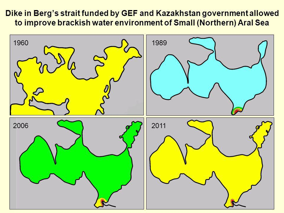 Dike in Bergs strait funded by GEF and Kazakhstan government allowed to improve brackish water environment of Small (Northern) Aral Sea 19601989 20062