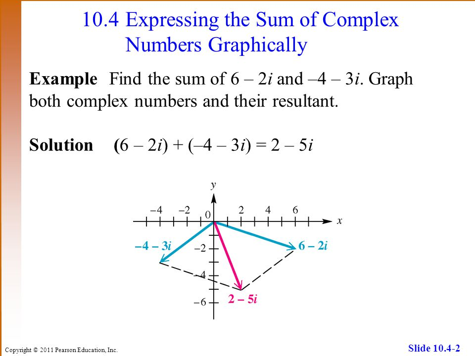 Copyright © 2011 Pearson Education, Inc. Slide 10.4-2 10.4Expressing the Sum of Complex Numbers Graphically ExampleFind the sum of 6 – 2i and –4 – 3i.