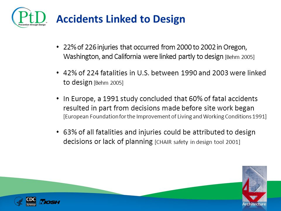 Architecture Accidents Linked to Design 22% of 226 injuries that occurred from 2000 to 2002 in Oregon, Washington, and California were linked partly t