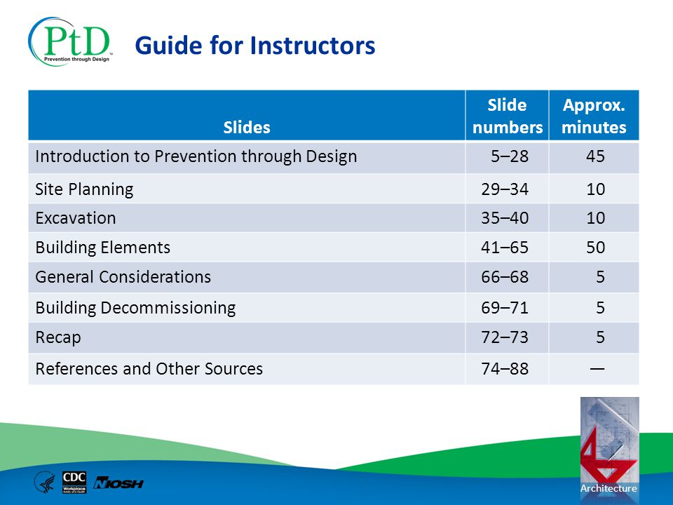 Architecture Guide for Instructors Slides Slide numbers Approx. minutes Introduction to Prevention through Design5–2845 Site Planning29–3410 Excavatio