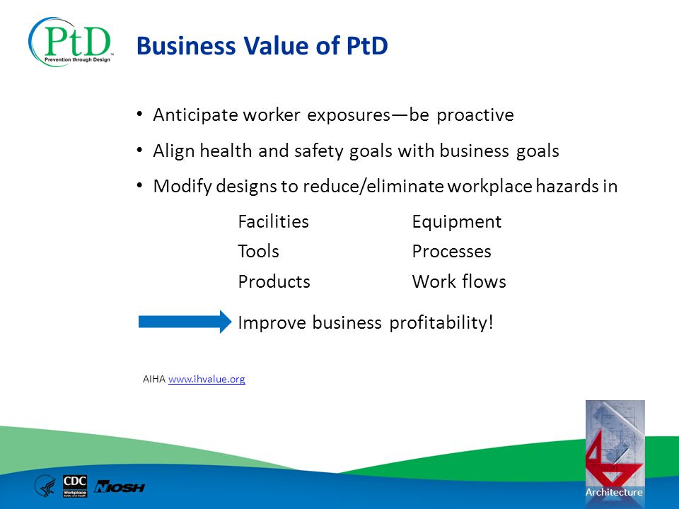 Architecture Business Value of PtD Anticipate worker exposuresbe proactive Align health and safety goals with business goals Modify designs to reduce/