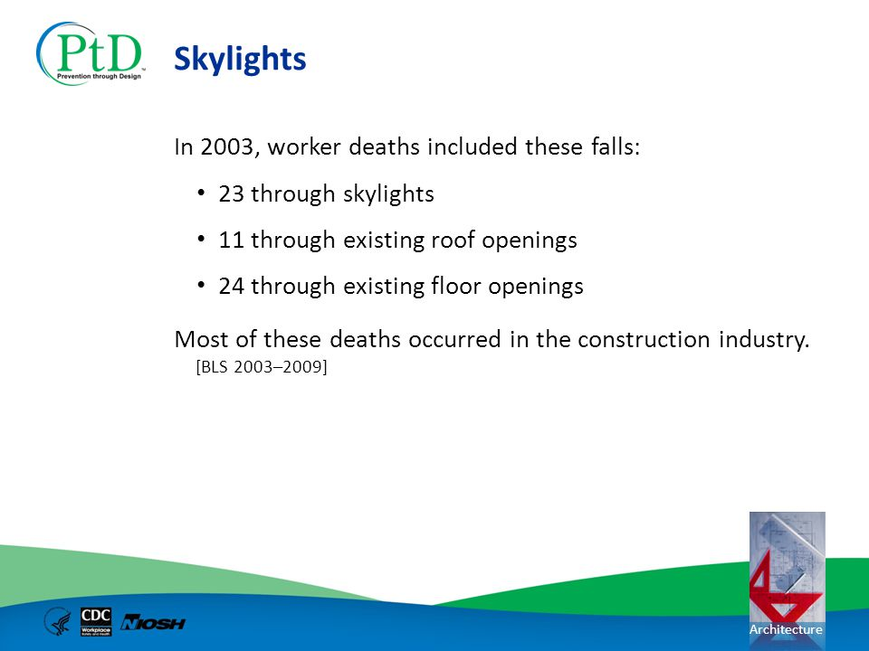 Architecture Skylights In 2003, worker deaths included these falls: 23 through skylights 11 through existing roof openings 24 through existing floor o