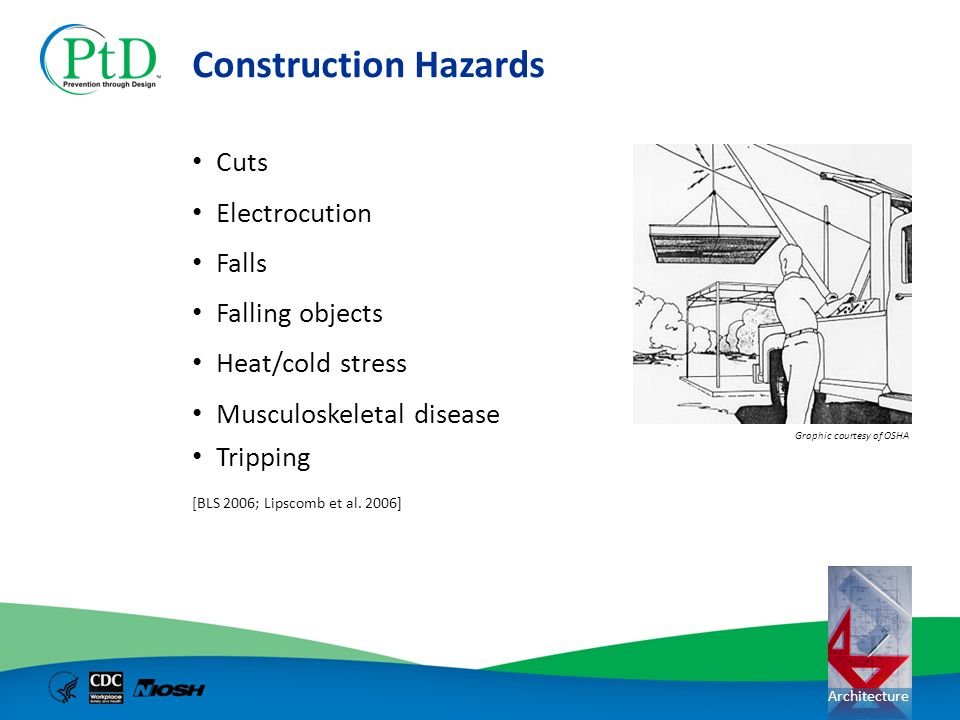 Architecture Construction Hazards Cuts Electrocution Falls Falling objects Heat/cold stress Musculoskeletal disease Tripping [BLS 2006; Lipscomb et al