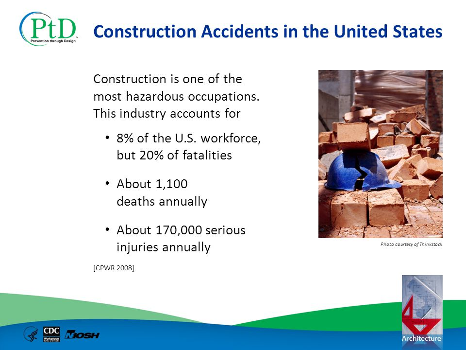 Architecture Construction Accidents in the United States Construction is one of the most hazardous occupations. This industry accounts for 8% of the U