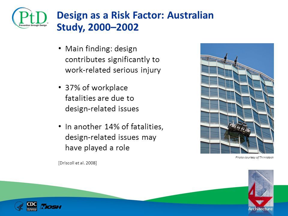 Architecture Design as a Risk Factor: Australian Study, 2000–2002 Main finding: design contributes significantly to work-related serious injury 37% of