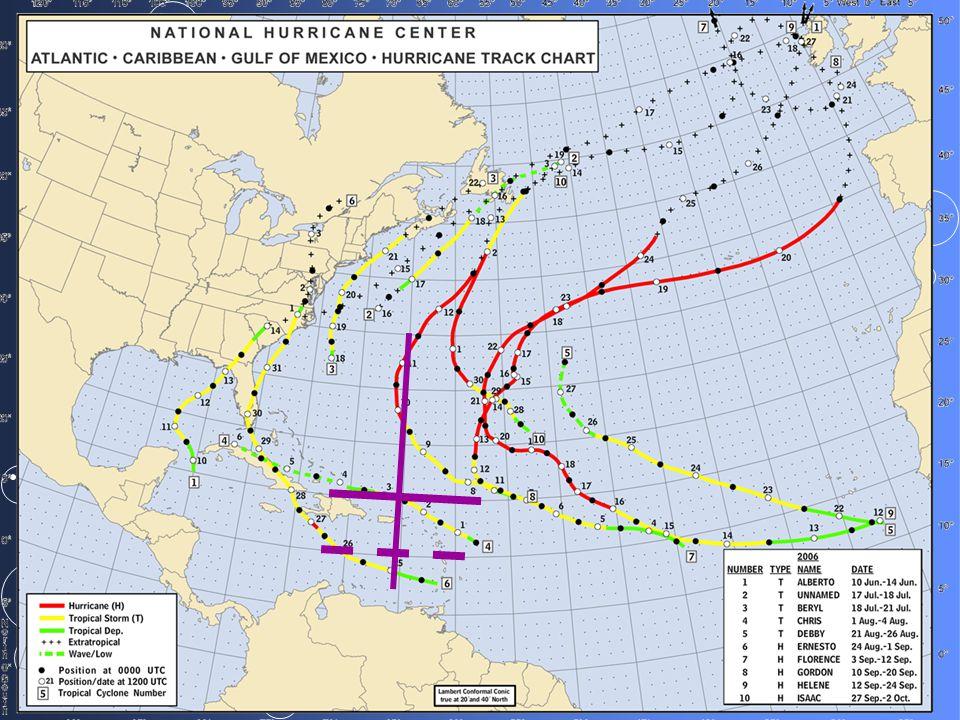 Maury Project: Atlantic Ocean Brief