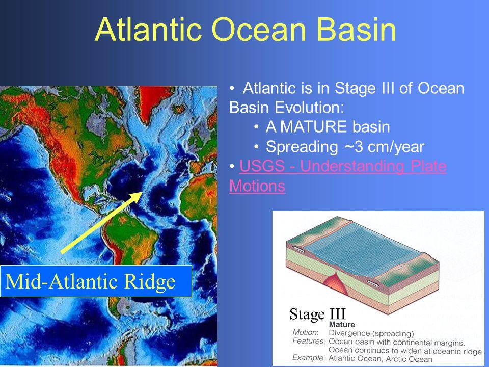 Atlantic Ocean Basin Atlantic is in Stage III of Ocean Basin Evolution: A MATURE basin Spreading ~3 cm/year USGS - Understanding Plate MotionsUSGS - U