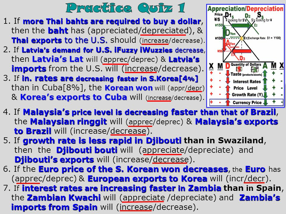Appreciation/Depreciation Practice [continued] Russia sells 10 bil. worth of oil to the 6. If Russia sells 10 bil. worth of oil to the U.S.rubletheir