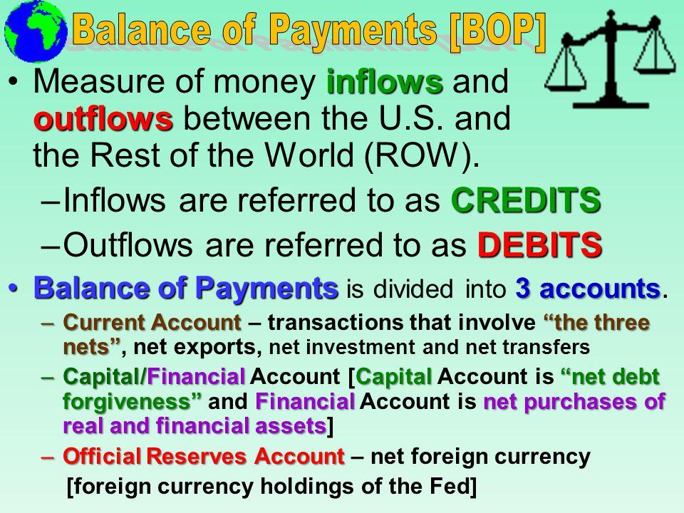 Djibouti buys 4 mil. more U.S. i Fuzzy iW uzzies 1. If Djibouti buys 4 mil. more U.S. i Fuzzy iW uzzies dollar our the dollar would (appreciate/deprec