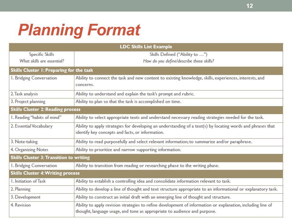 Planning Format 12