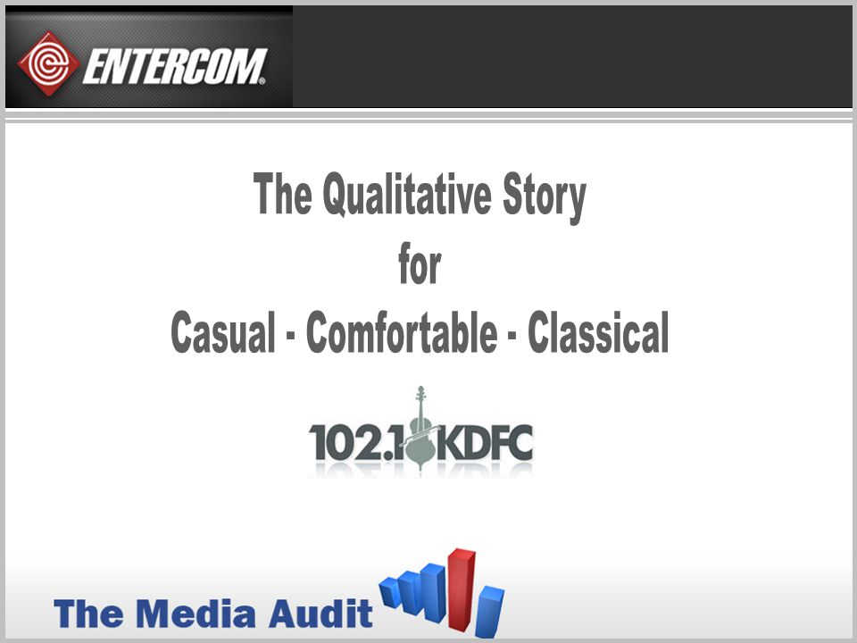 Source: The Media Audit International Demographics, Inc~ National Report 2009 SAN FRANCISCO CLASSICAL RADIO LISTENING COMPARED TO THE NATION San Francisco adults are 42% more likely than the average adult in the nation to listen to the Classical Radio Format.