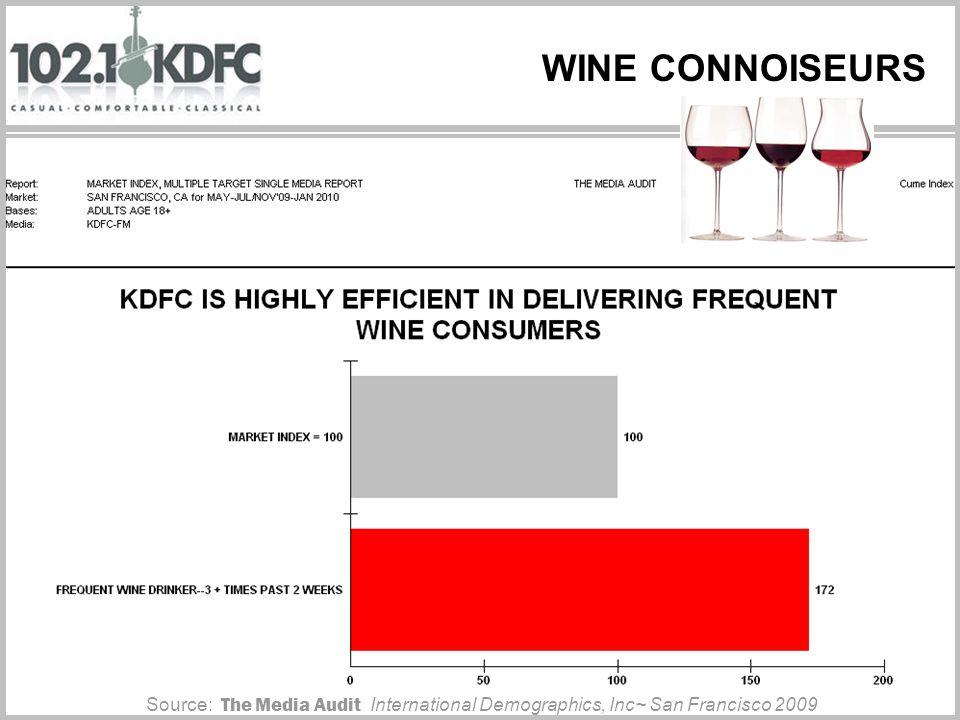 WINE CONNOISEURS Source: The Media Audit International Demographics, Inc~ San Francisco 2009