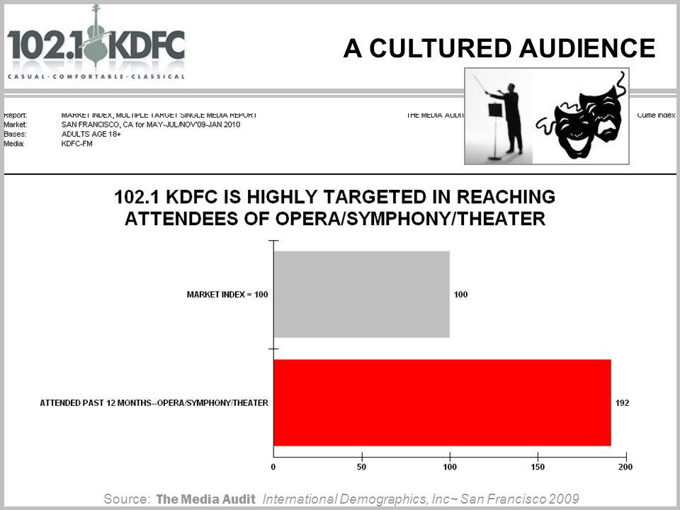 A CULTURED AUDIENCE Source: The Media Audit International Demographics, Inc~ San Francisco 2009