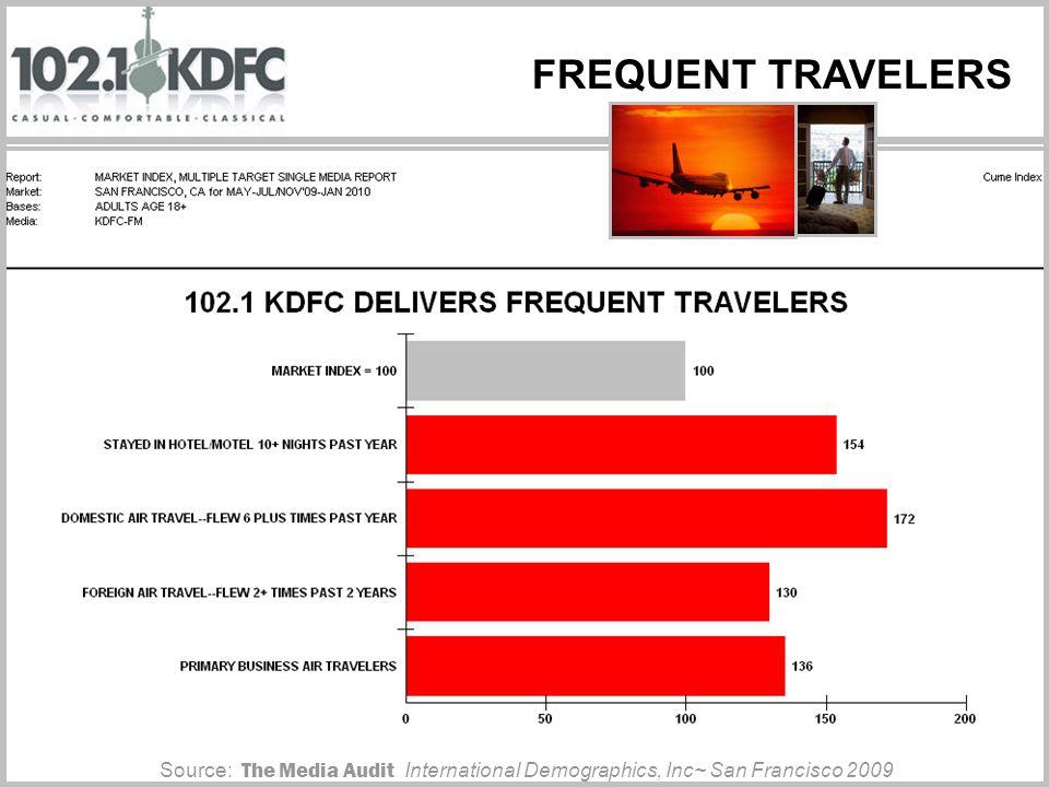FREQUENT TRAVELERS Source: The Media Audit International Demographics, Inc~ San Francisco 2009
