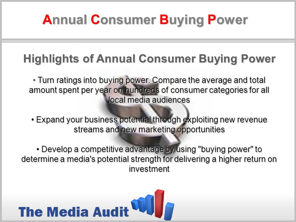 Highlights of Annual Consumer Buying Power Turn ratings into buying power.