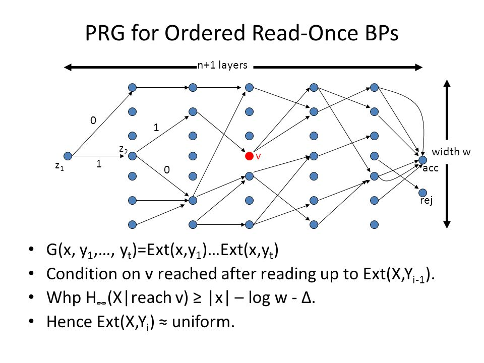 PRG for Ordered Read-Once BPs G(x, y 1,…, y t )=Ext(x,y 1 )…Ext(x,y t ) Condition on v reached after reading up to Ext(X,Y i-1 ).