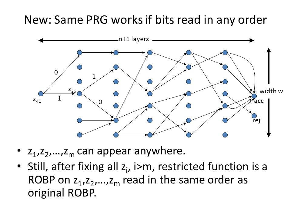 New: Same PRG works if bits read in any order z 1,z 2,…,z m can appear anywhere.