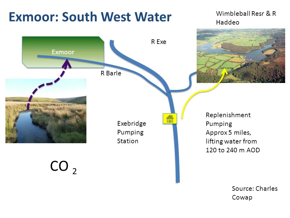 Exmoor: South West Water Exmoor R Barle R Exe Wimbleball Resr & R Haddeo Exebridge Pumping Station Replenishment Pumping Approx 5 miles, lifting water