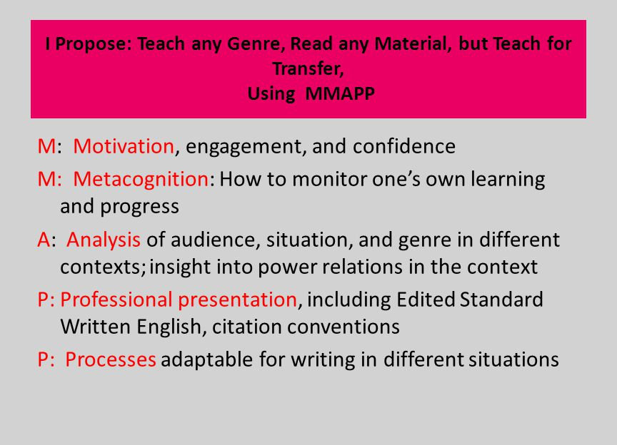 I Propose: Teach any Genre, Read any Material, but Teach for Transfer, Using MMAPP M: Motivation, engagement, and confidence M: Metacognition: How to