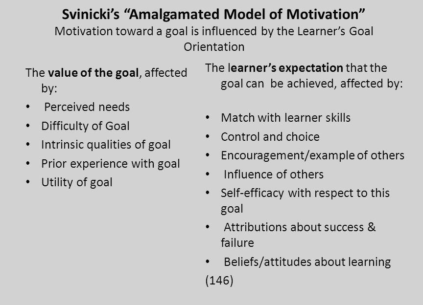 Svinickis Amalgamated Model of Motivation Motivation toward a goal is influenced by the Learners Goal Orientation The value of the goal, affected by: