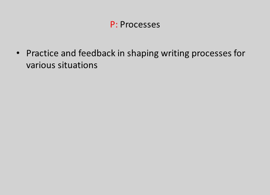 P: Processes Practice and feedback in shaping writing processes for various situations