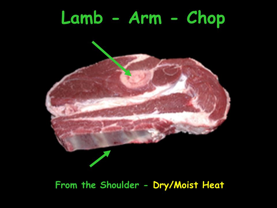 Lamb - Arm - Chop From the Shoulder - Dry/Moist Heat