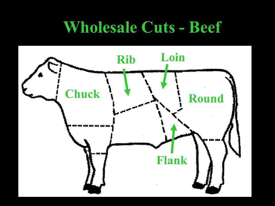 Wholesale Cuts - Beef Chuck Rib Loin Round Flank