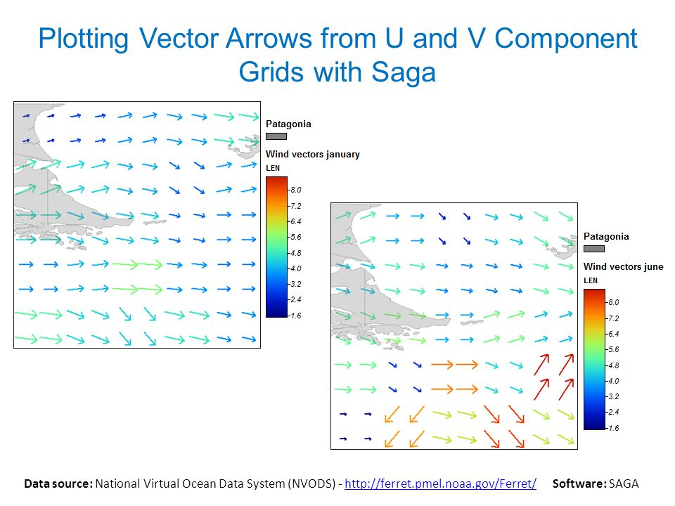 Plotting Vector Arrows from U and V Component Grids with Saga Data source: National Virtual Ocean Data System (NVODS) - http://ferret.pmel.noaa.gov/Ferret/ Software: SAGAhttp://ferret.pmel.noaa.gov/Ferret/