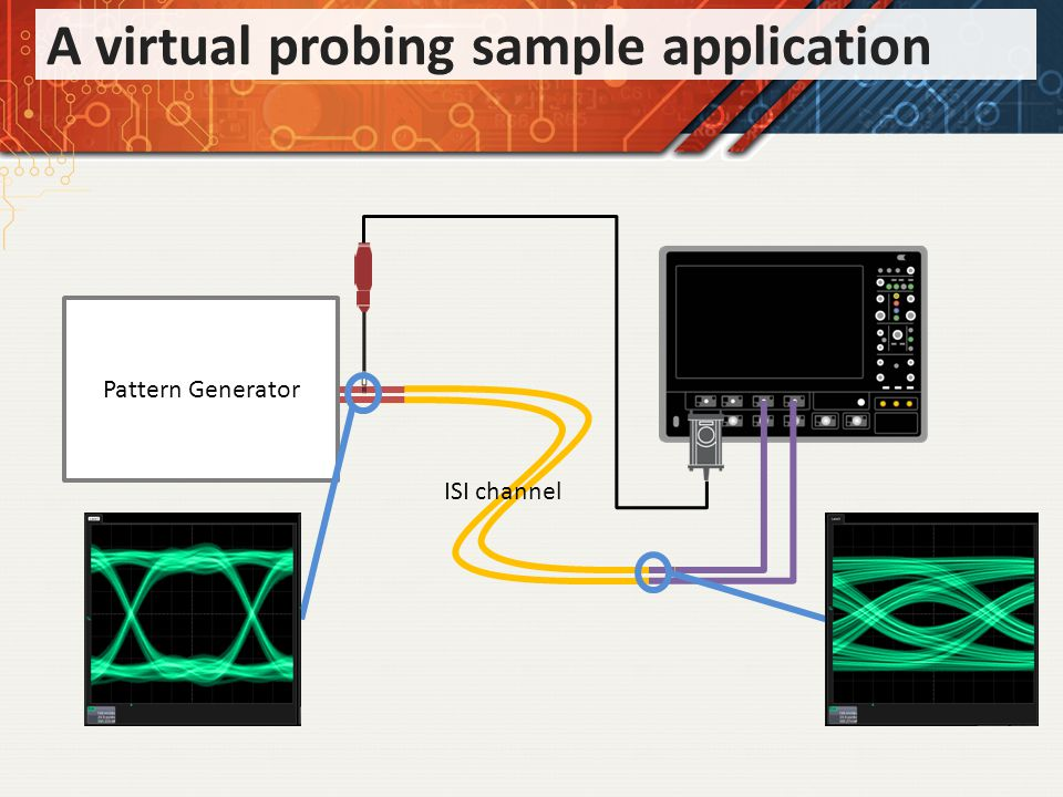 A virtual probing sample application Pattern Generator ISI channel