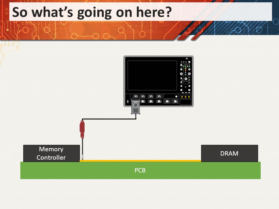 So whats going on here PCB Memory Controller DRAM