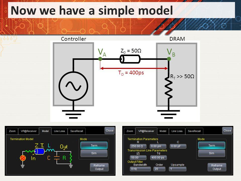 Now we have a simple model Z 0 = 50Ω R T >> 50Ω VAVA VBVB T D = 400ps Controller DRAM