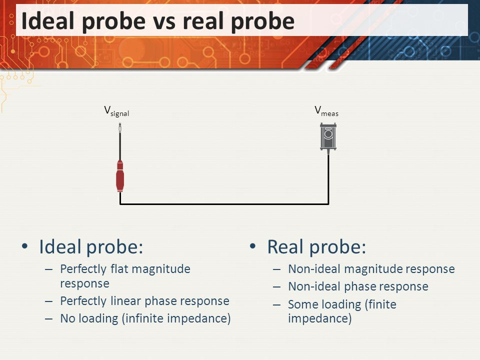 Ideal probe vs real probe Ideal probe: – Perfectly flat magnitude response – Perfectly linear phase response – No loading (infinite impedance) Real probe: – Non-ideal magnitude response – Non-ideal phase response – Some loading (finite impedance) V signal V meas