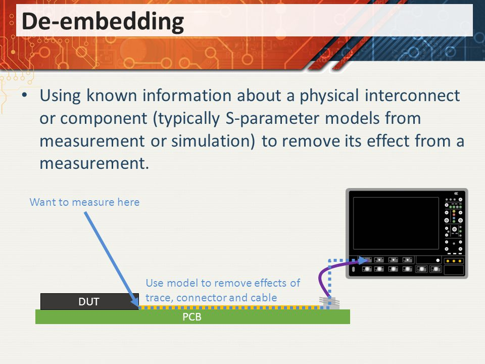 Use model to remove effects of trace, connector and cable De-embedding Using known information about a physical interconnect or component (typically S-parameter models from measurement or simulation) to remove its effect from a measurement.