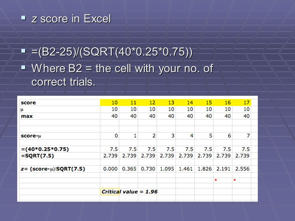z score in Excel z score in Excel =(B2-25)/(SQRT(40*0.25*0.75)) =(B2-25)/(SQRT(40*0.25*0.75)) Where B2 = the cell with your no.