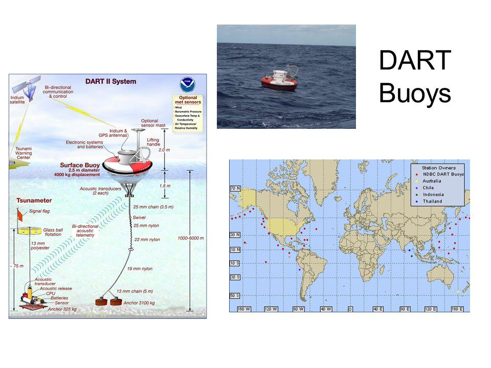 DART Buoys